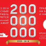 Viking Line распродает круизы по Балтике по цене от 2 Евро!