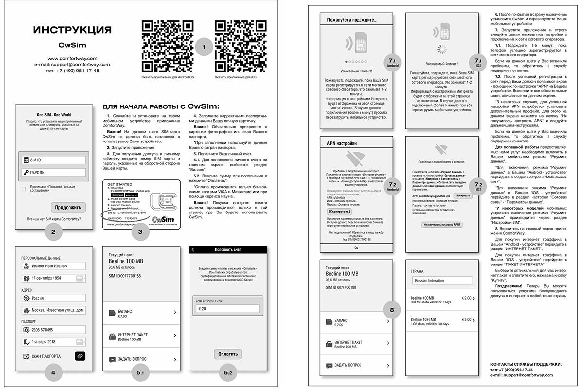 Инструкция ComfortWay