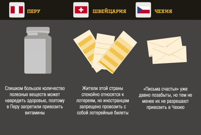 Забавные таможенные правила разных стран [Инфографика]